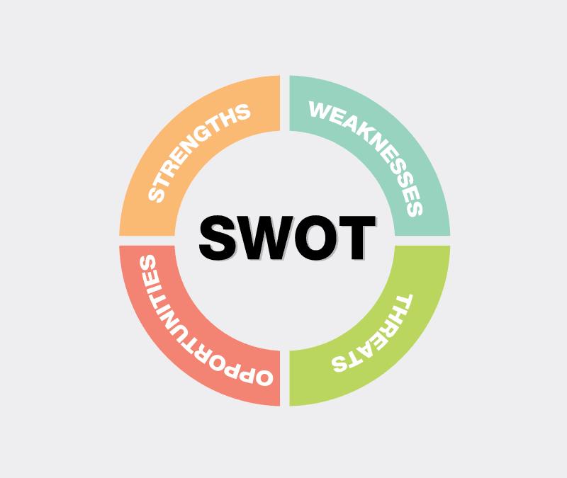 Was ist eigentlich eine SWOT-Analyse?