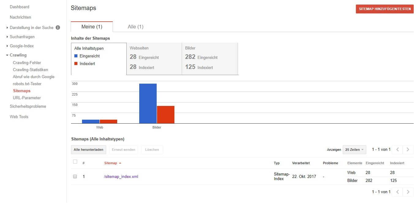 Screenshot XML Sitemap Google Searchconsole